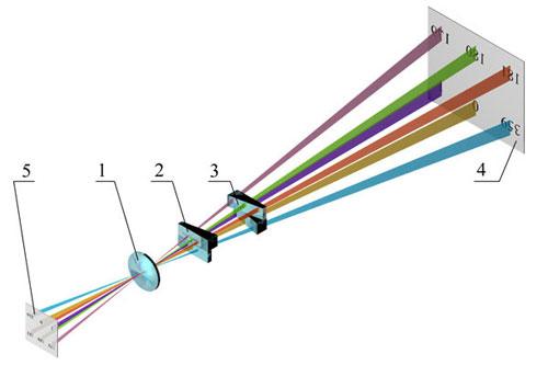 Рисунок 3 - Схема оптического
